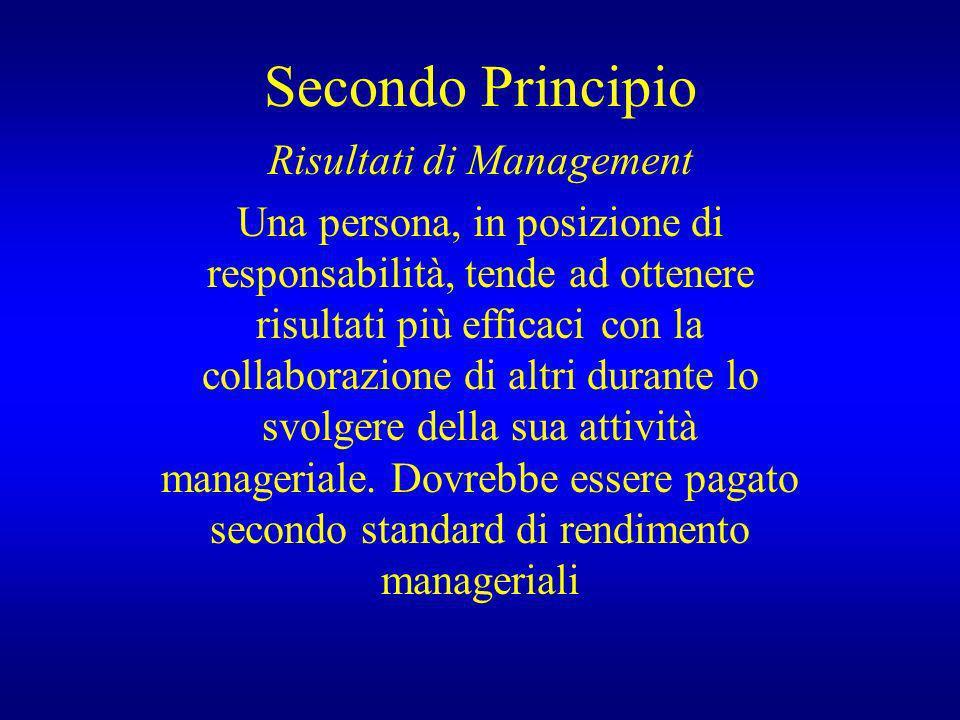 Secondo Principio Risultati di Management Una persona, in posizione di responsabilità, tende ad ottenere risultati più efficaci con la collaborazione