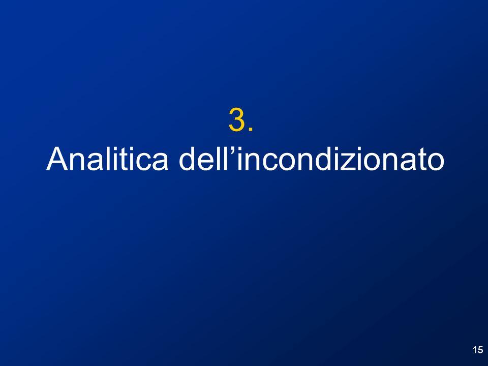 15 3. Analitica dellincondizionato