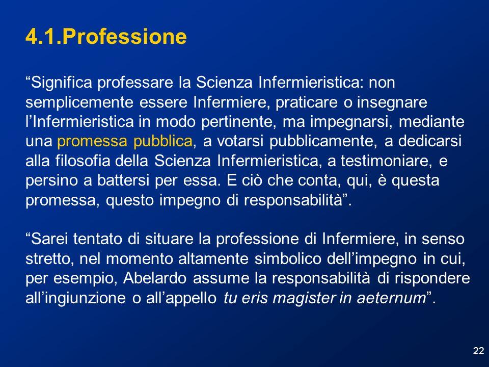 22 4.1.Professione Significa professare la Scienza Infermieristica: non semplicemente essere Infermiere, praticare o insegnare lInfermieristica in mod