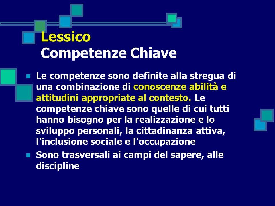 Lessico Competenze Chiave Le competenze sono definite alla stregua di una combinazione di conoscenze abilità e attitudini appropriate al contesto. Le