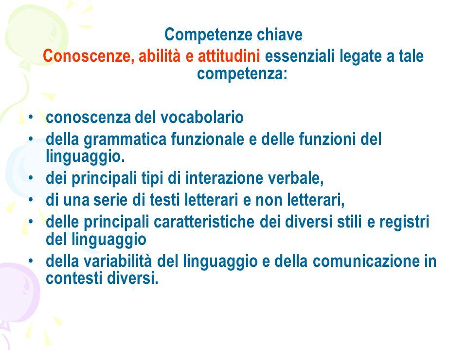 Competenze chiave Conoscenze, abilità e attitudini essenziali legate a tale competenza: conoscenza del vocabolario della grammatica funzionale e delle