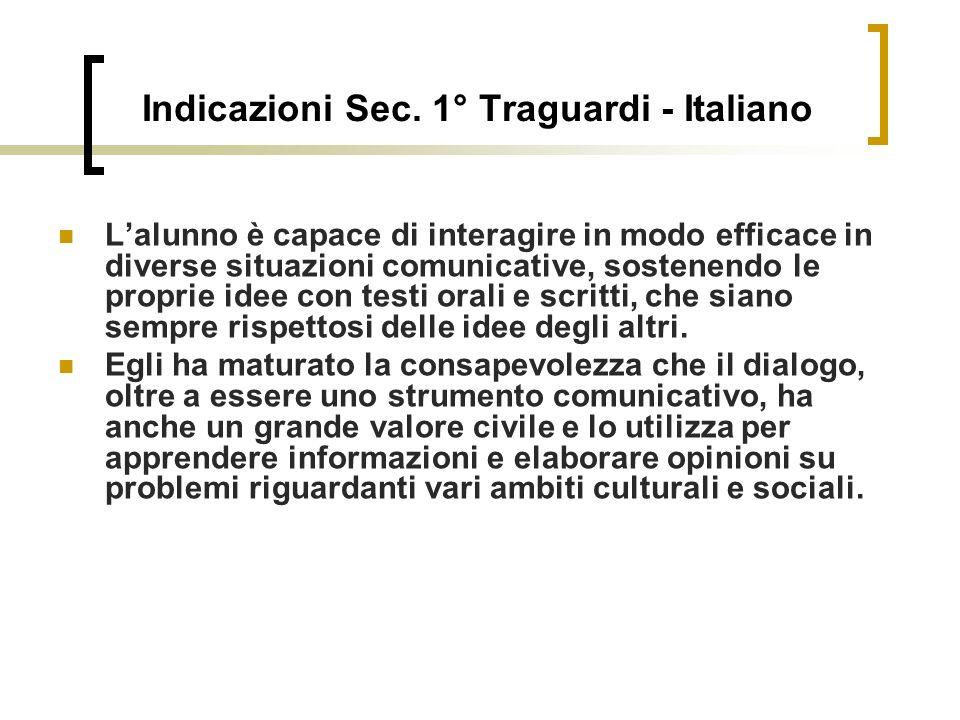 Indicazioni Sec. 1° Traguardi - Italiano Lalunno è capace di interagire in modo efficace in diverse situazioni comunicative, sostenendo le proprie ide
