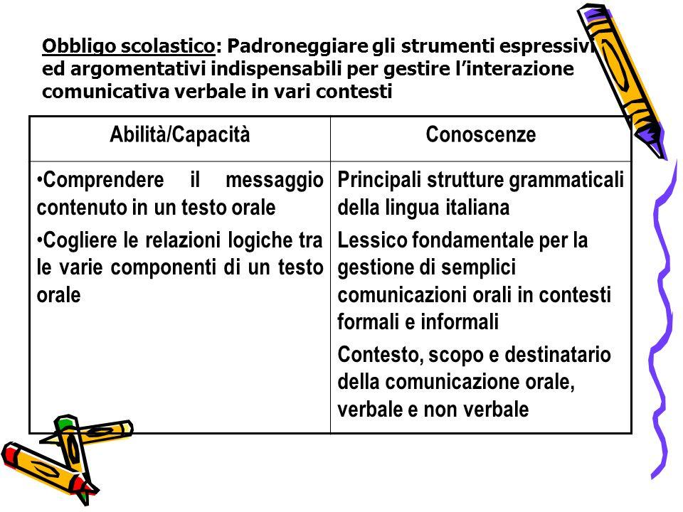 Abilità/CapacitàConoscenze Comprendere il messaggio contenuto in un testo orale Cogliere le relazioni logiche tra le varie componenti di un testo oral