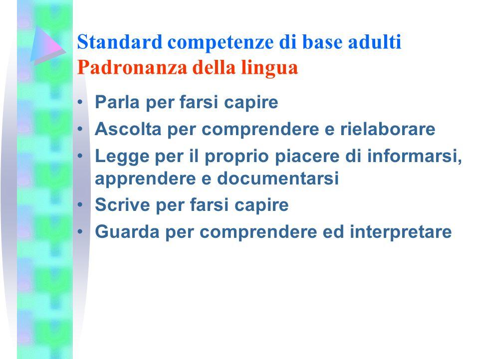 Standard competenze di base adulti Padronanza della lingua Parla per farsi capire Ascolta per comprendere e rielaborare Legge per il proprio piacere d