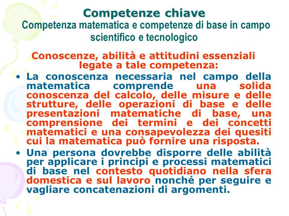 Competenze chiave Competenze chiave Competenza matematica e competenze di base in campo scientifico e tecnologico Conoscenze, abilità e attitudini ess