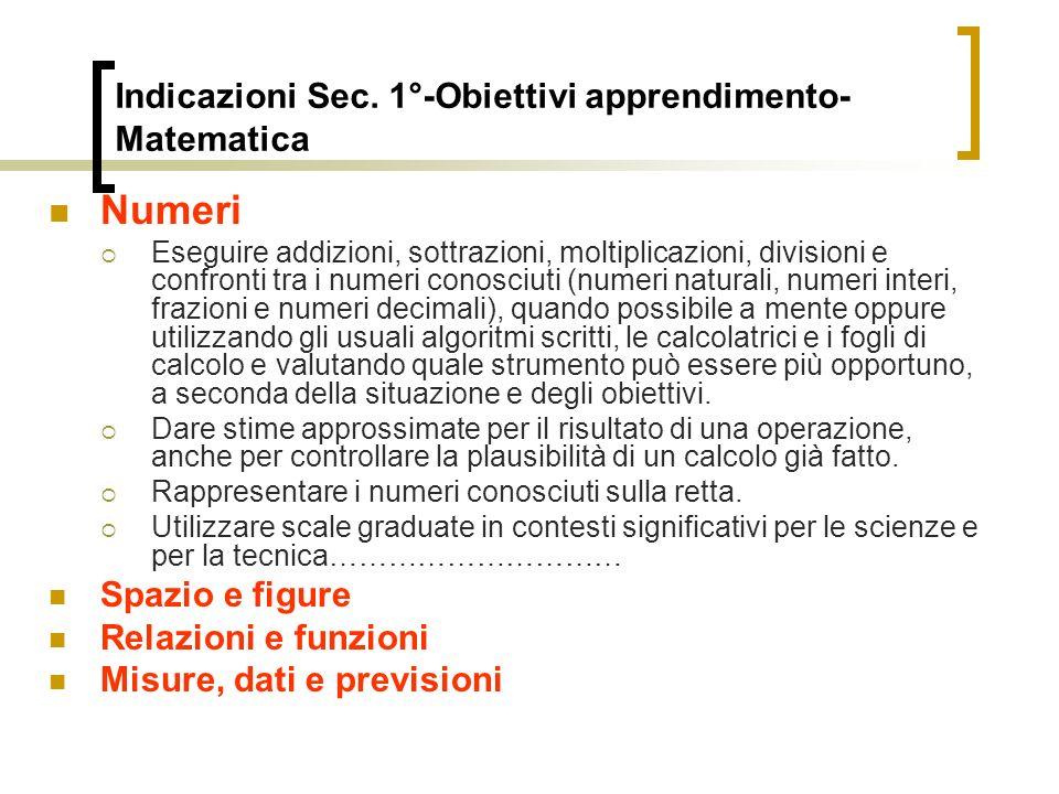 Indicazioni Sec. 1°-Obiettivi apprendimento- Matematica Numeri Eseguire addizioni, sottrazioni, moltiplicazioni, divisioni e confronti tra i numeri co