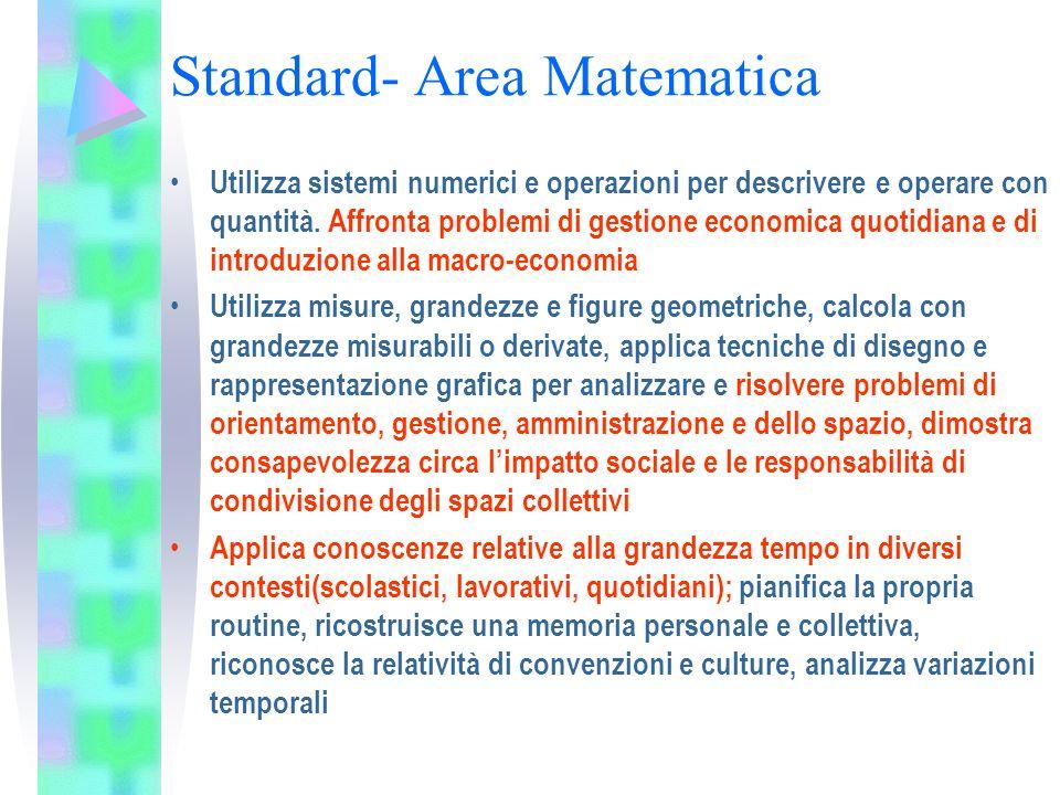 Standard- Area Matematica Utilizza sistemi numerici e operazioni per descrivere e operare con quantità. Affronta problemi di gestione economica quotid