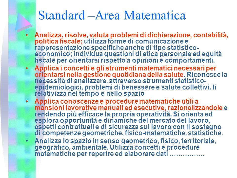 Analizza, risolve, valuta problemi di dichiarazione, contabilità, politica fiscale; utilizza forme di comunicazione e rappresentazione specifiche anch