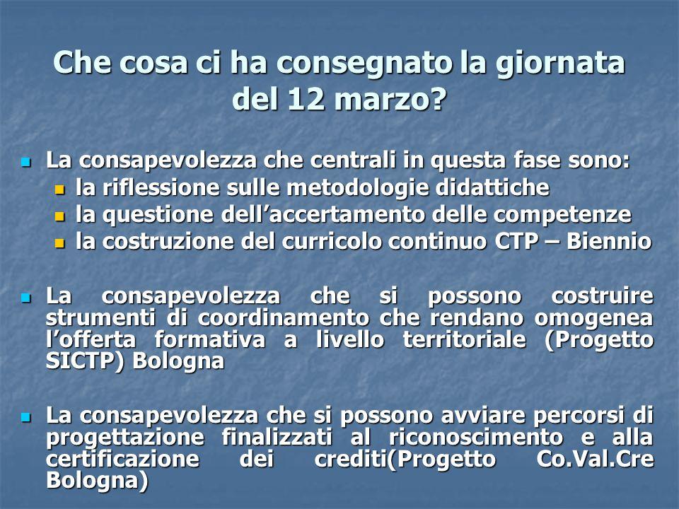 Indicazioni Sec.