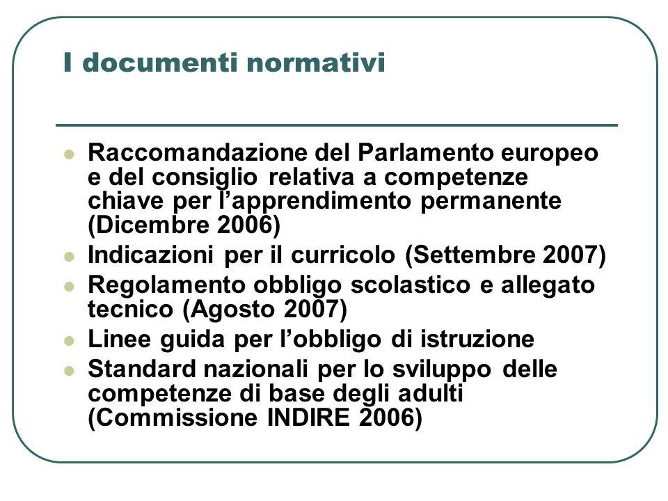 I documenti normativi Raccomandazione del Parlamento europeo e del consiglio relativa a competenze chiave per lapprendimento permanente (Dicembre 2006