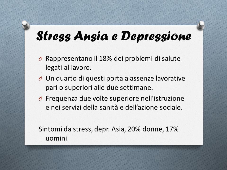 Stress Ansia e Depressione O Rappresentano il 18% dei problemi di salute legati al lavoro. O Un quarto di questi porta a assenze lavorative pari o sup