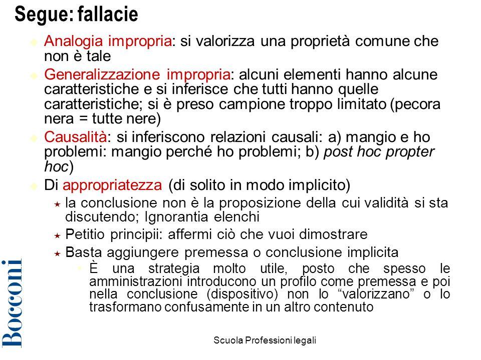Scuola Professioni legali15 Segue: fallacie Analogia impropria: si valorizza una proprietà comune che non è tale Generalizzazione impropria: alcuni el