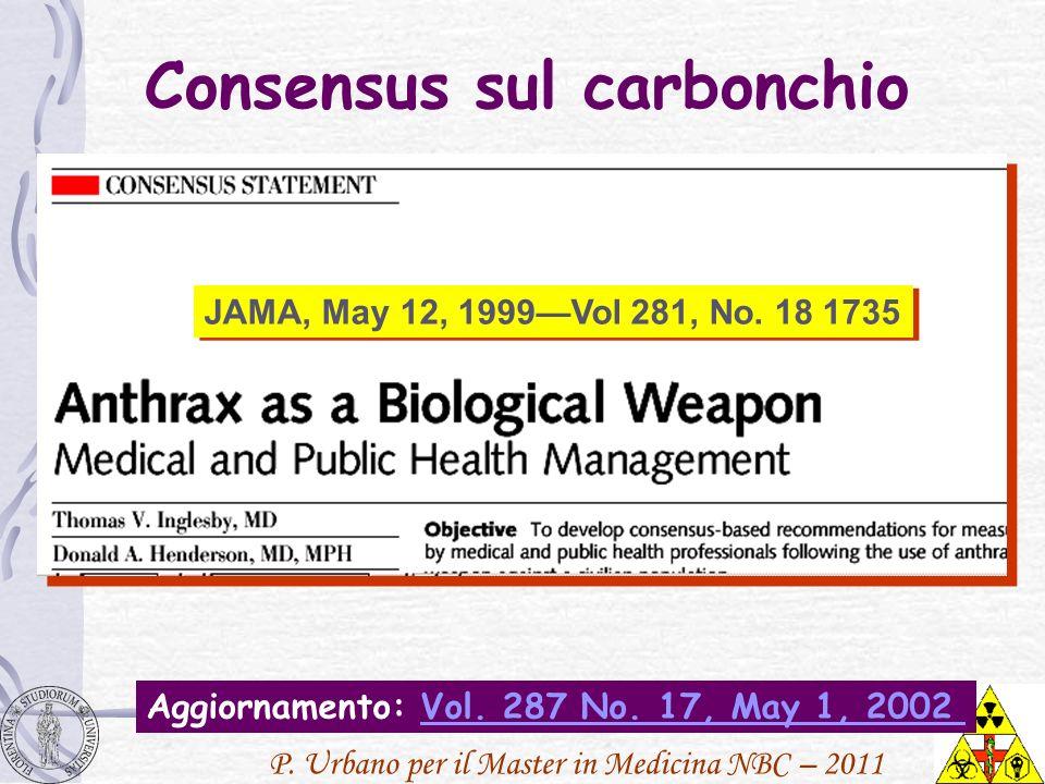 P. Urbano per il Master in Medicina NBC – 2011 JAMA, May 12, 1999Vol 281, No. 18 1735 Consensus sul carbonchio Aggiornamento: Vol. 287 No. 17, May 1,