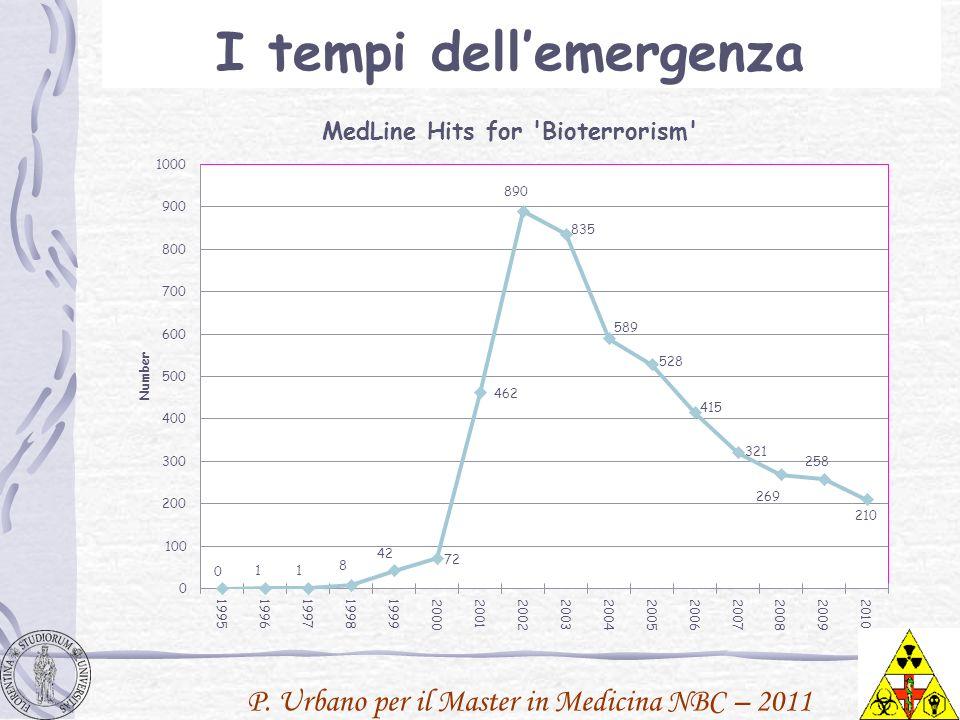 P. Urbano per il Master in Medicina NBC – 2011 I tempi dellemergenza