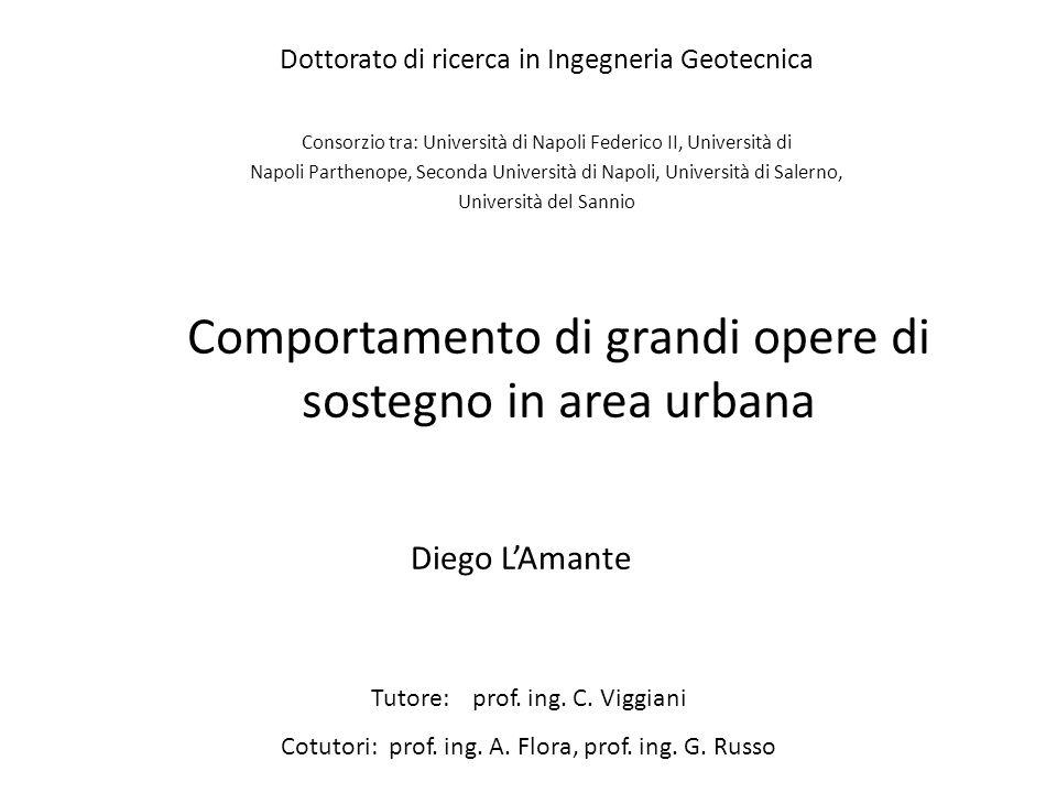 Comportamento di grandi opere di sostegno in area urbana Diego LAmante Dottorato di ricerca in Ingegneria Geotecnica Consorzio tra: Università di Napo