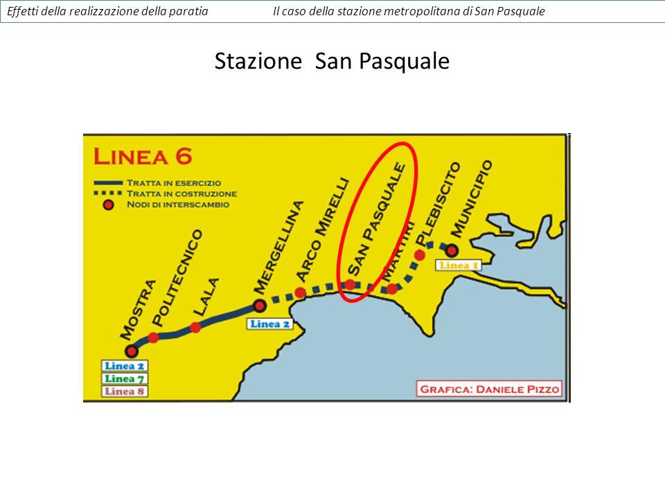 Effetti della realizzazione della paratiaIl caso della stazione metropolitana di San Pasquale Stazione San Pasquale