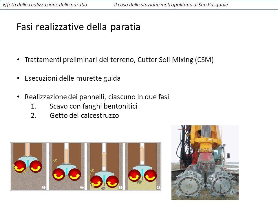 Fasi realizzative della paratia Trattamenti preliminari del terreno, Cutter Soil Mixing (CSM) Esecuzioni delle murette guida Realizzazione dei pannell