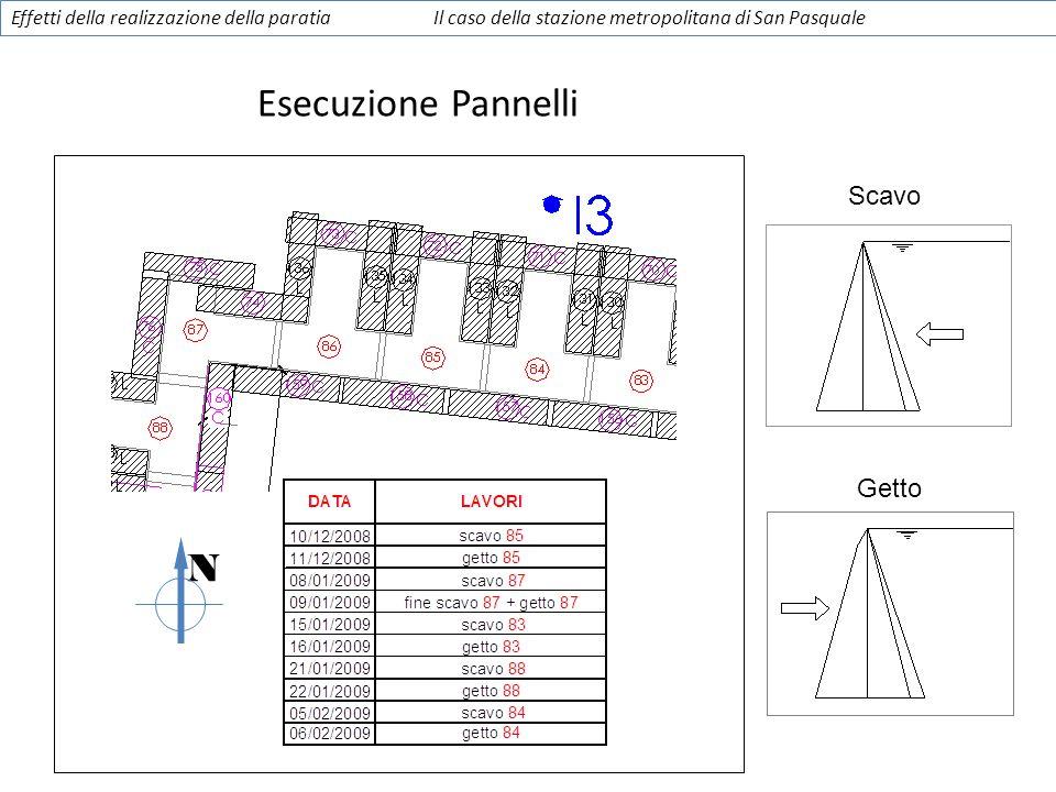 Esecuzione Pannelli N Scavo Getto Effetti della realizzazione della paratiaIl caso della stazione metropolitana di San Pasquale