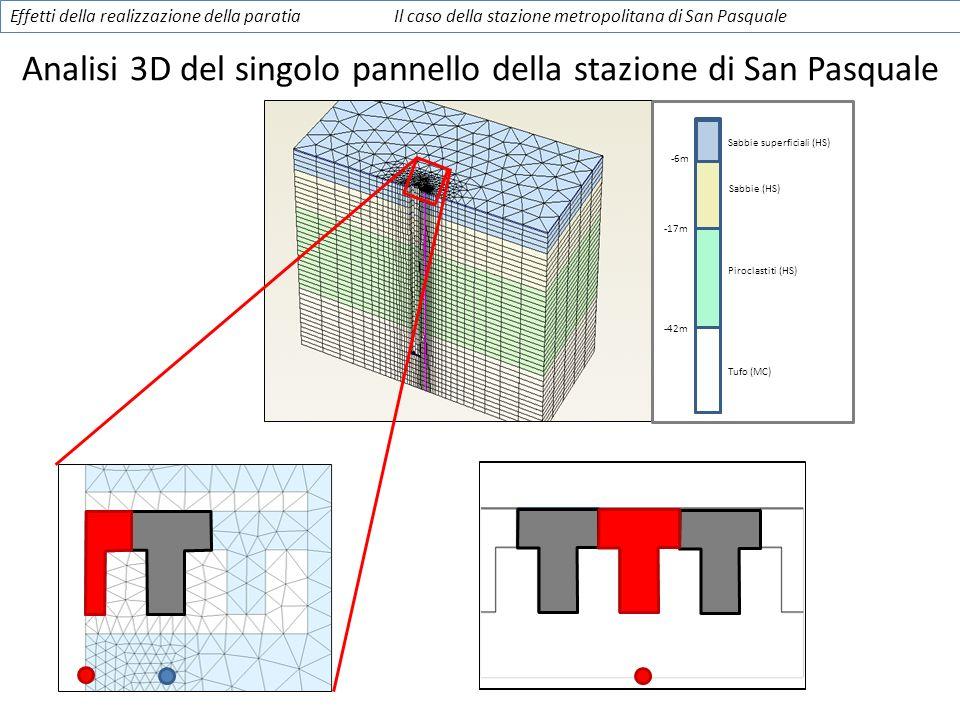 Analisi 3D del singolo pannello della stazione di San Pasquale Effetti della realizzazione della paratiaIl caso della stazione metropolitana di San Pa