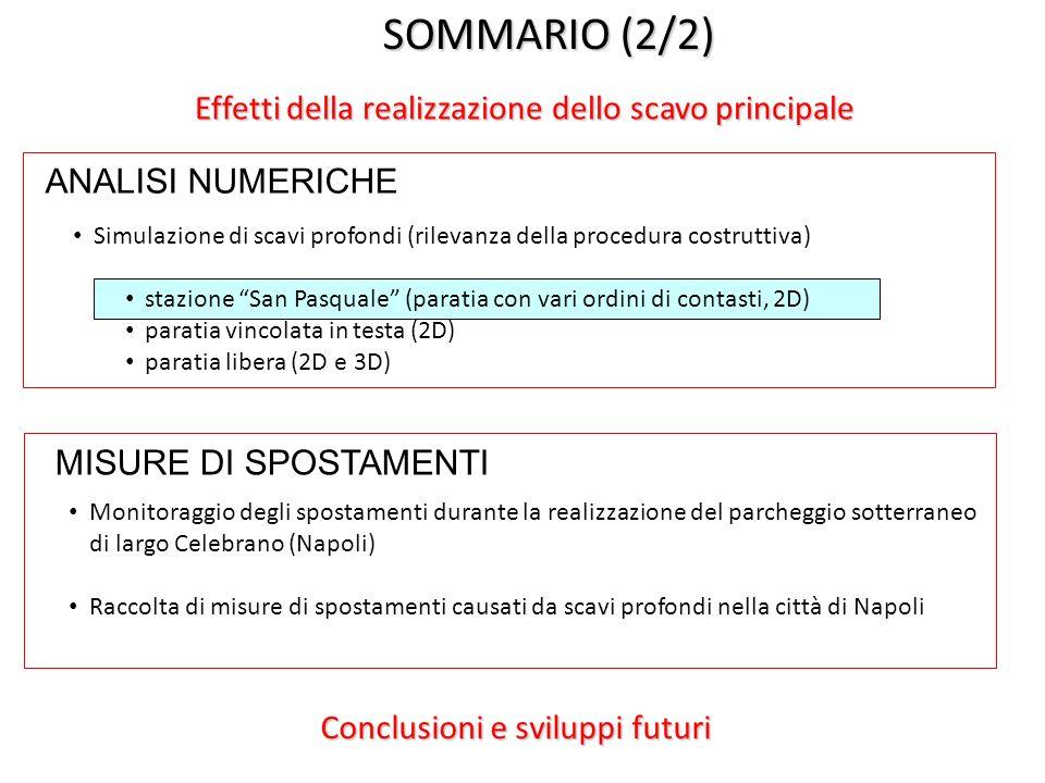 Effetti della realizzazione dello scavo principale Conclusioni e sviluppi futuri SOMMARIO (2/2) ANALISI NUMERICHE Monitoraggio degli spostamenti duran