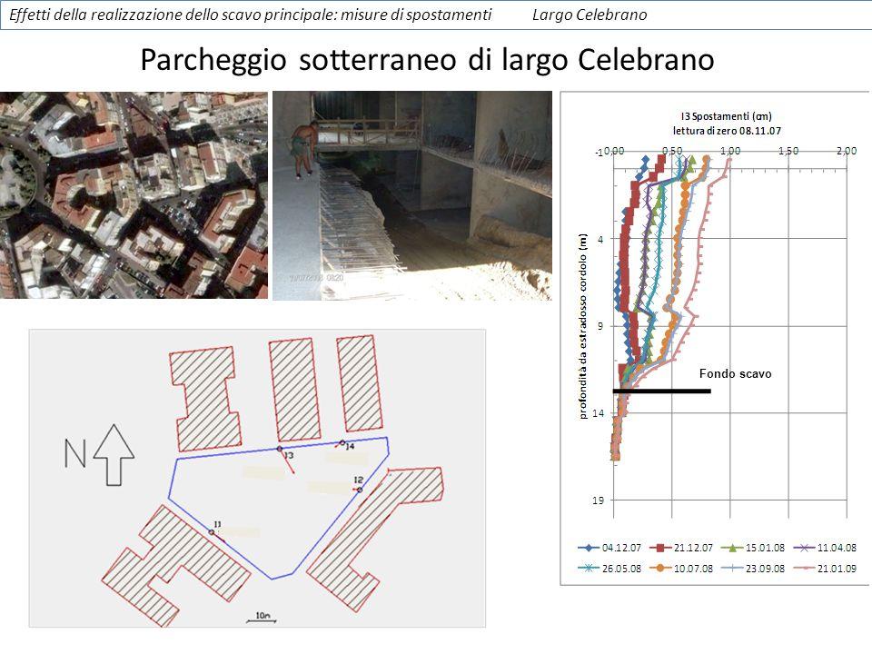 Effetti della realizzazione dello scavo principale: misure di spostamenti Largo Celebrano Parcheggio sotterraneo di largo Celebrano Fondo scavo