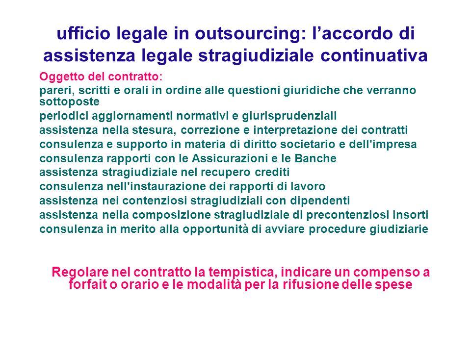 ufficio legale in outsourcing: laccordo di assistenza legale stragiudiziale continuativa Oggetto del contratto: pareri, scritti e orali in ordine alle