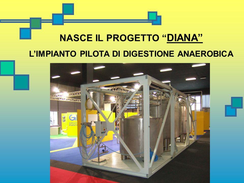 NASCE IL PROGETTO DIANA LIMPIANTO PILOTA DI DIGESTIONE ANAEROBICA