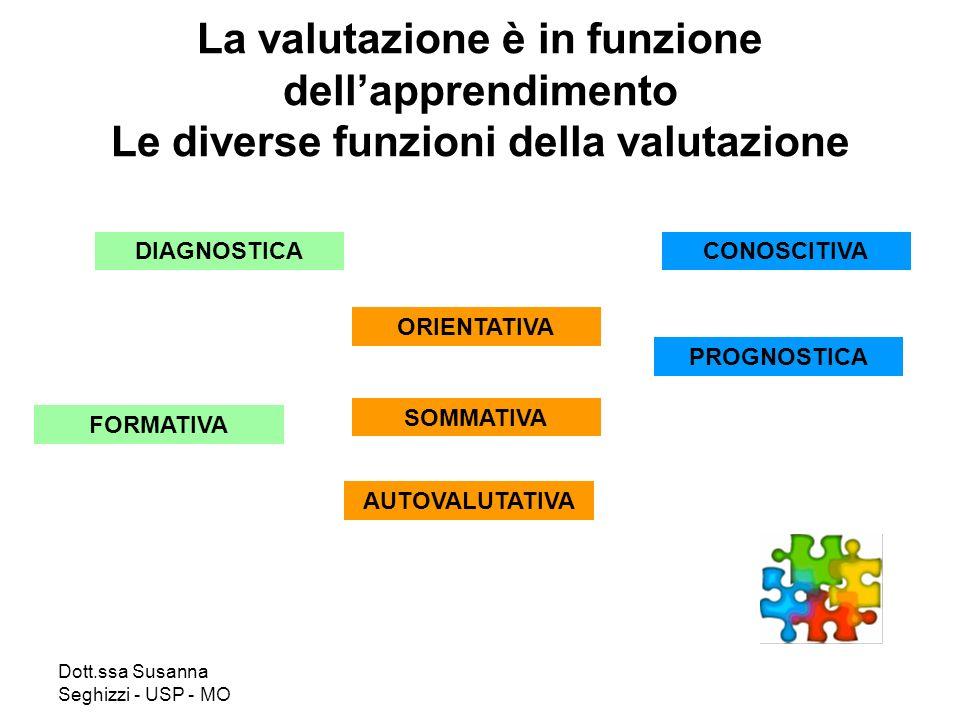 Dott.ssa Susanna Seghizzi - USP - MO La valutazione è in funzione dellapprendimento Le diverse funzioni della valutazione DIAGNOSTICA FORMATIVA ORIENTATIVA SOMMATIVA AUTOVALUTATIVA CONOSCITIVA PROGNOSTICA