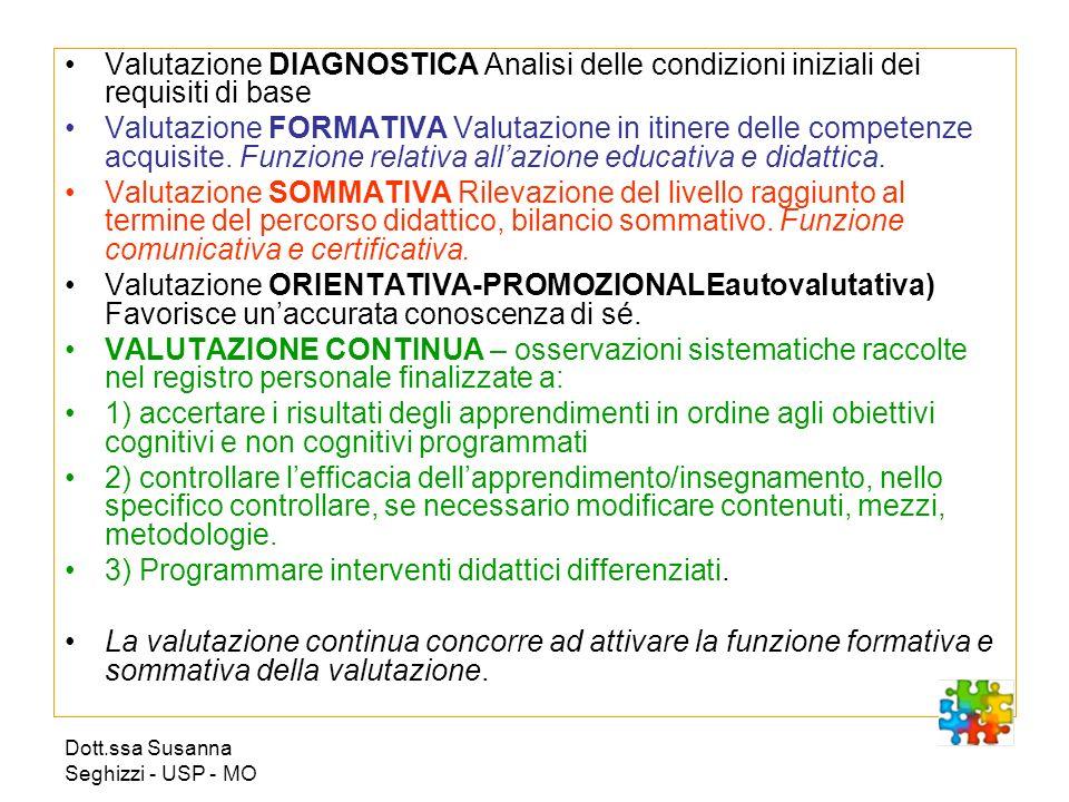 Dott.ssa Susanna Seghizzi - USP - MO Valutazione DIAGNOSTICA Analisi delle condizioni iniziali dei requisiti di base Valutazione FORMATIVA Valutazione in itinere delle competenze acquisite.