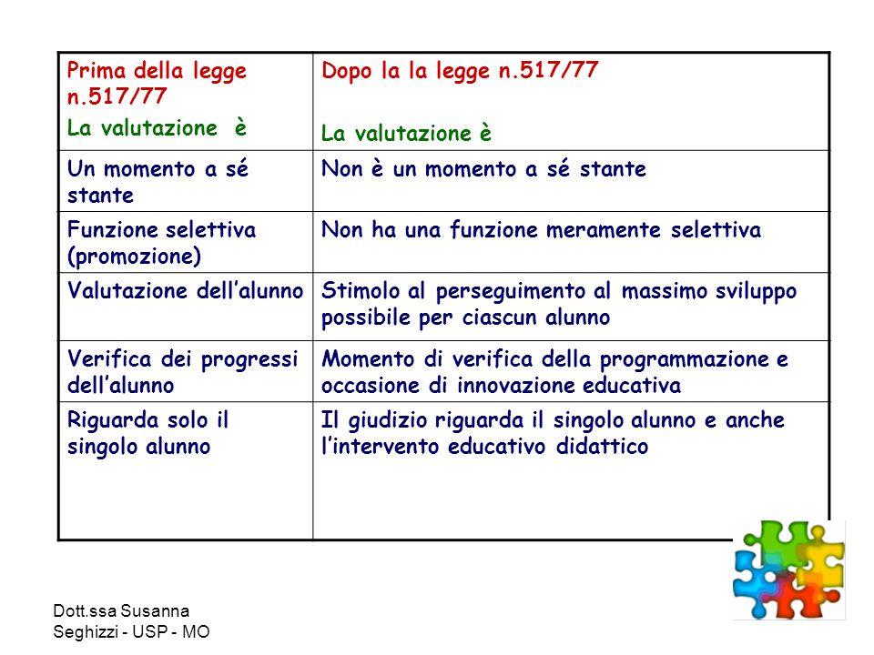 Dott.ssa Susanna Seghizzi - USP - MO Prima della legge n.517/77 La valutazione è Dopo la la legge n.517/77 La valutazione è Un momento a sé stante Non