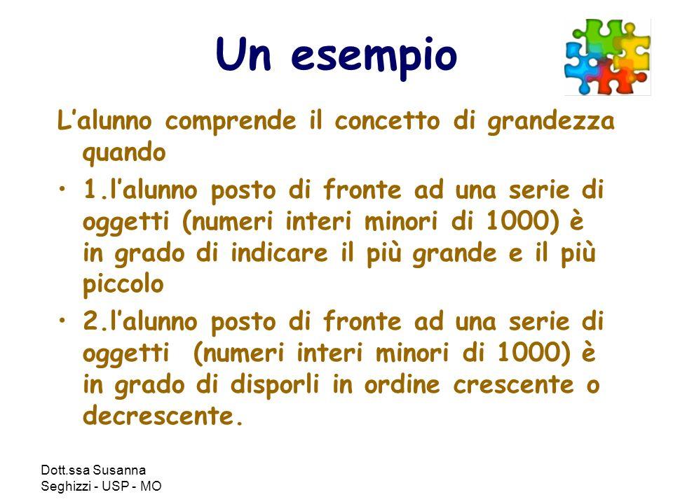 Dott.ssa Susanna Seghizzi - USP - MO Un esempio Lalunno comprende il concetto di grandezza quando 1.lalunno posto di fronte ad una serie di oggetti (n