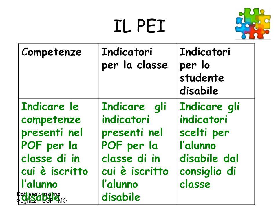 Dott.ssa Susanna Seghizzi - USP - MO IL PEI CompetenzeIndicatori per la classe Indicatori per lo studente disabile Indicare le competenze presenti nel