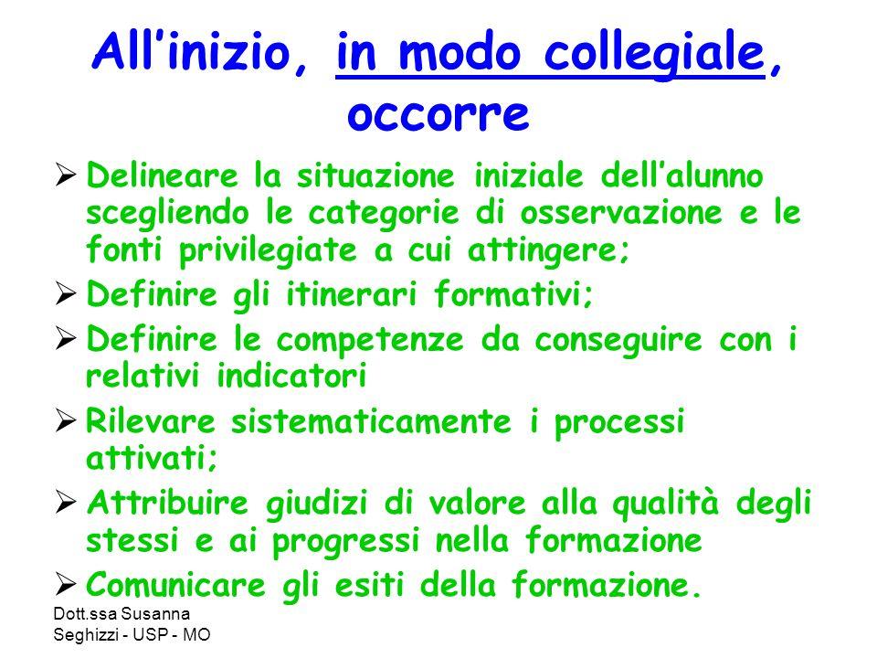 Dott.ssa Susanna Seghizzi - USP - MO Allinizio, in modo collegiale, occorre Delineare la situazione iniziale dellalunno scegliendo le categorie di oss