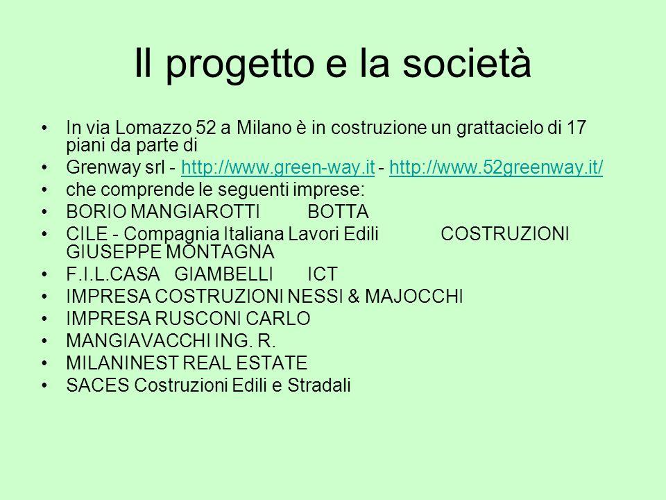 Il progetto e la società In via Lomazzo 52 a Milano è in costruzione un grattacielo di 17 piani da parte di Grenway srl - http://www.green-way.it - ht