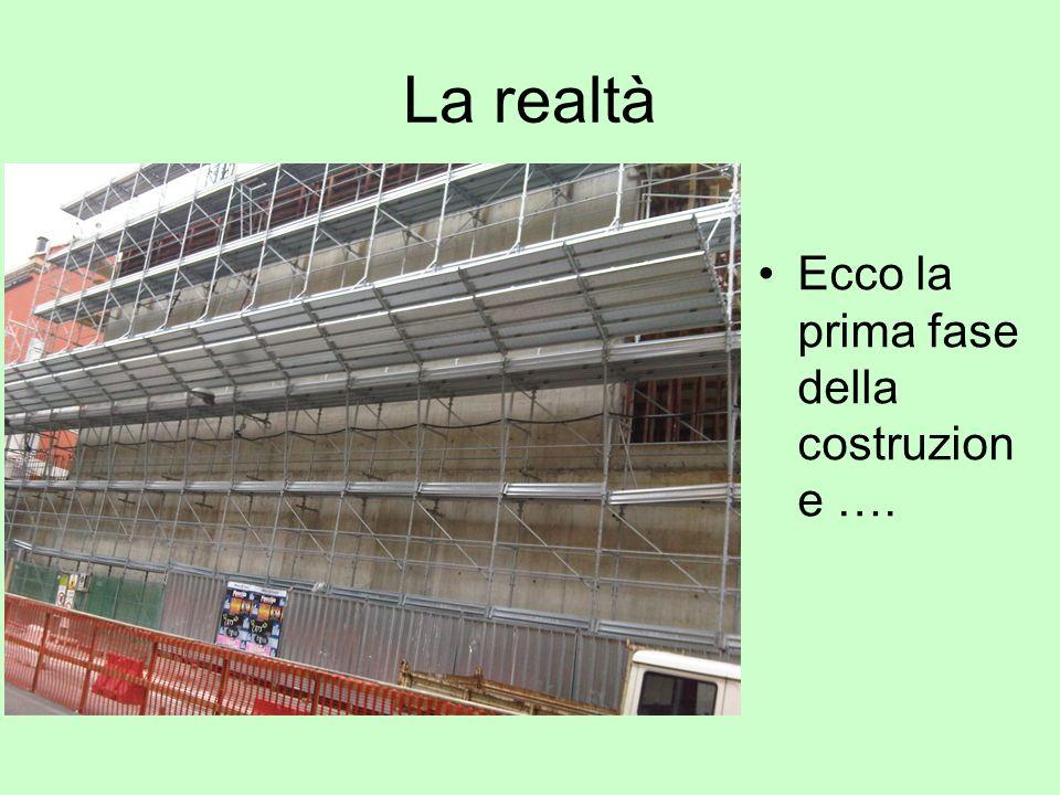 La realtà Ecco la prima fase della costruzion e ….