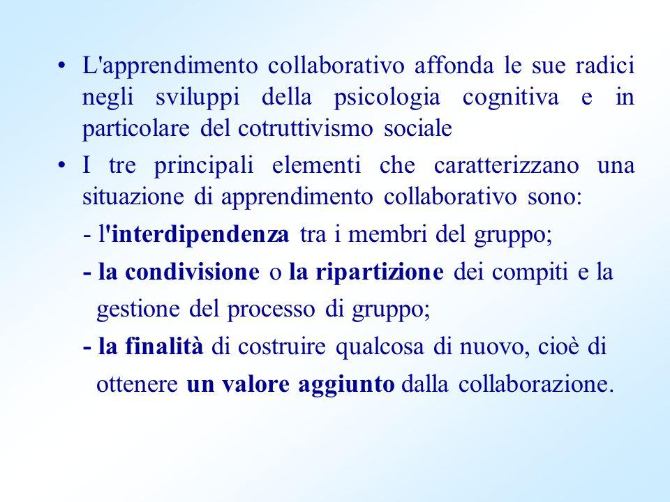 L'apprendimento collaborativo affonda le sue radici negli sviluppi della psicologia cognitiva e in particolare del cotruttivismo sociale I tre princip