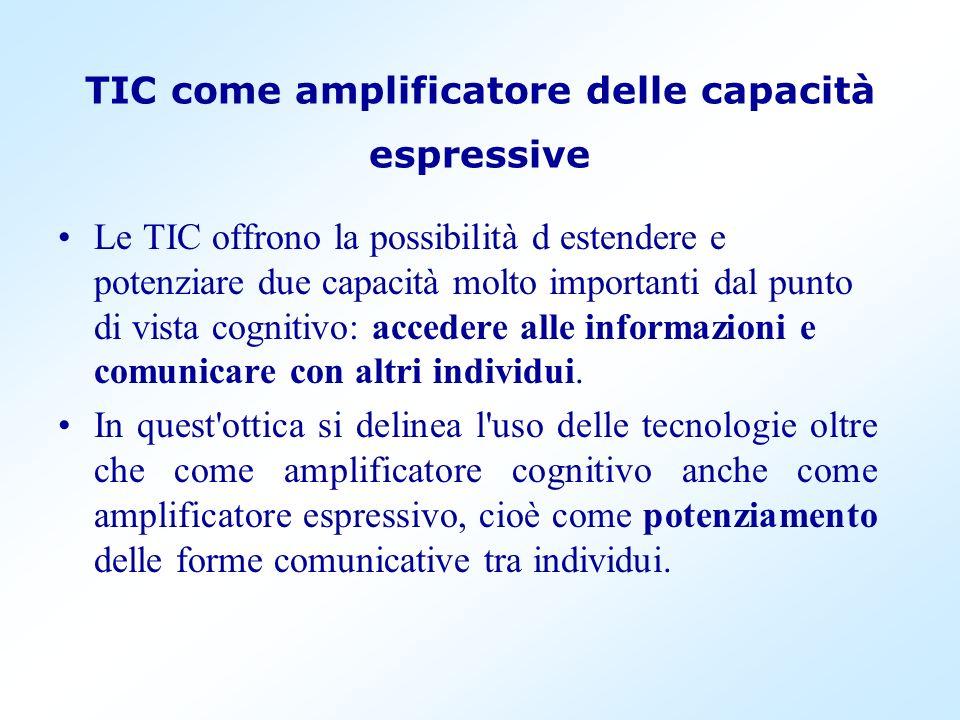 TIC come amplificatore delle capacità espressive Le TIC offrono la possibilità d estendere e potenziare due capacità molto importanti dal punto di vis