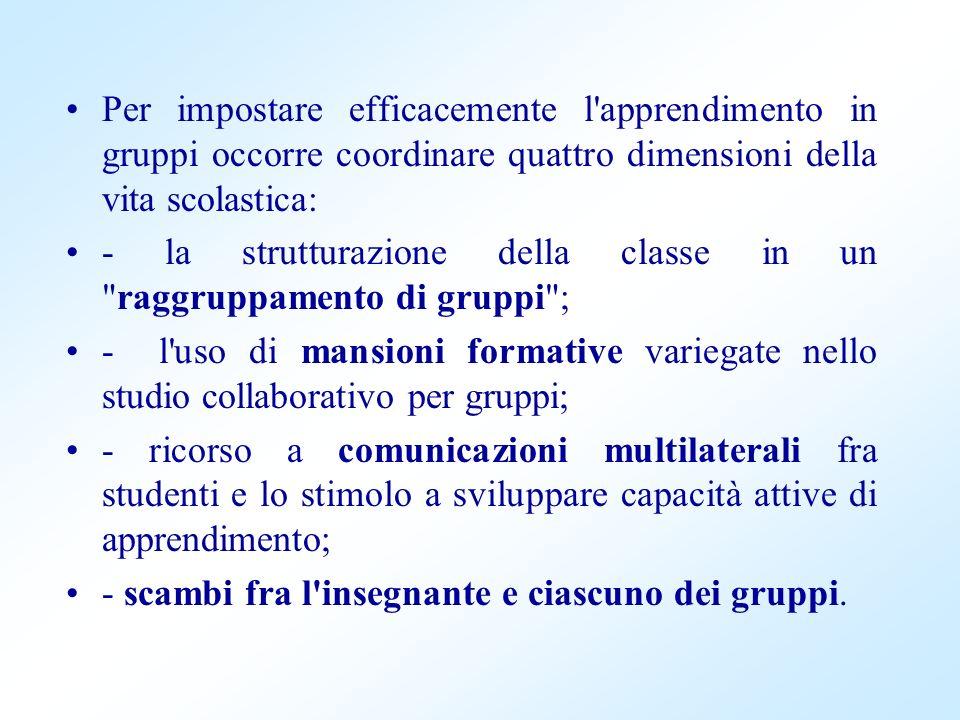 Per impostare efficacemente l'apprendimento in gruppi occorre coordinare quattro dimensioni della vita scolastica: - la strutturazione della classe in