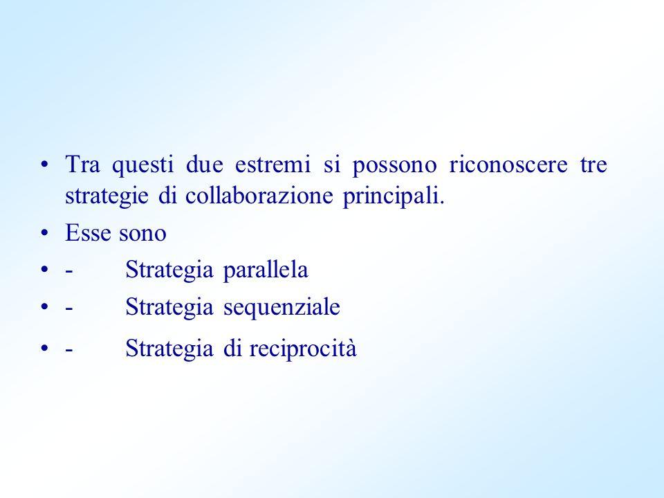 Tra questi due estremi si possono riconoscere tre strategie di collaborazione principali. Esse sono - Strategia parallela - Strategia sequenziale - St