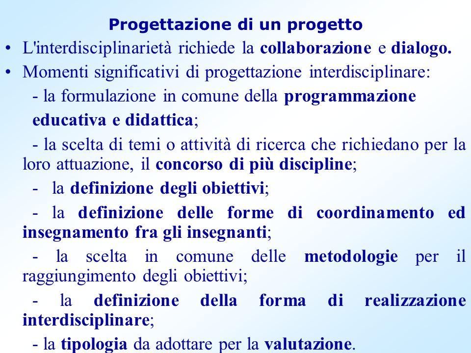 Progettazione di un progetto L'interdisciplinarietà richiede la collaborazione e dialogo. Momenti significativi di progettazione interdisciplinare: -