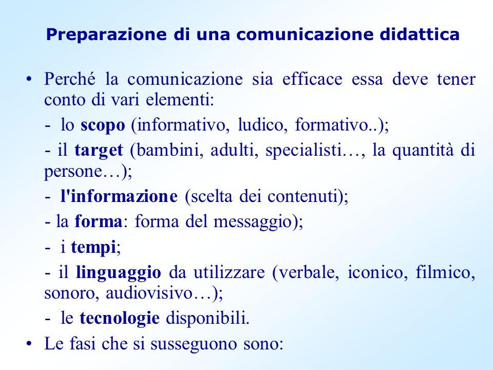 Preparazione di una comunicazione didattica Perché la comunicazione sia efficace essa deve tener conto di vari elementi: - lo scopo (informativo, ludi