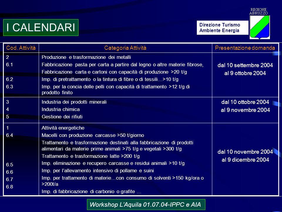 Direzione Turismo Ambiente Energia Workshop LAquila 01.07.04-IPPC e AIA I CALENDARI Cod.