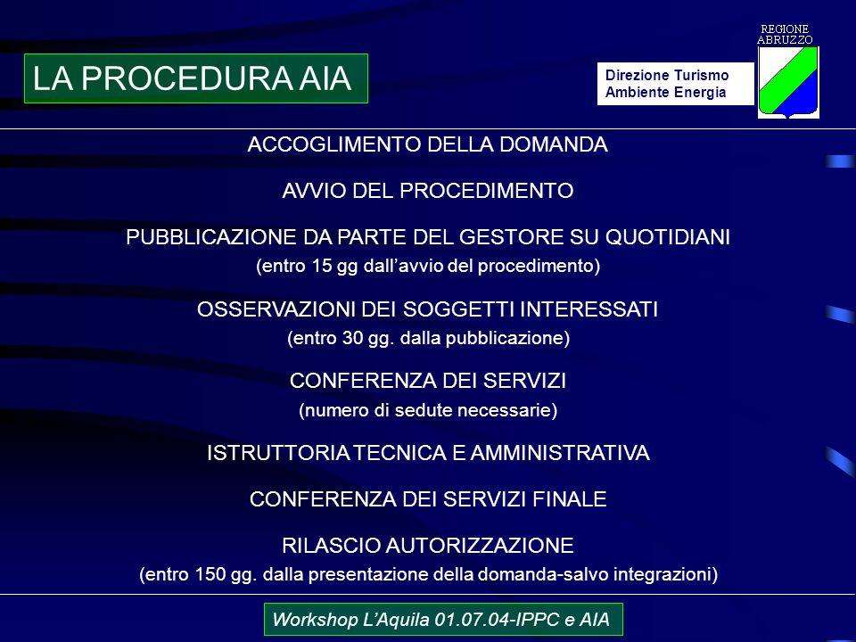 Direzione Turismo Ambiente Energia Workshop LAquila 01.07.04-IPPC e AIA ACCOGLIMENTO DELLA DOMANDA AVVIO DEL PROCEDIMENTO PUBBLICAZIONE DA PARTE DEL GESTORE SU QUOTIDIANI (entro 15 gg dallavvio del procedimento) OSSERVAZIONI DEI SOGGETTI INTERESSATI (entro 30 gg.