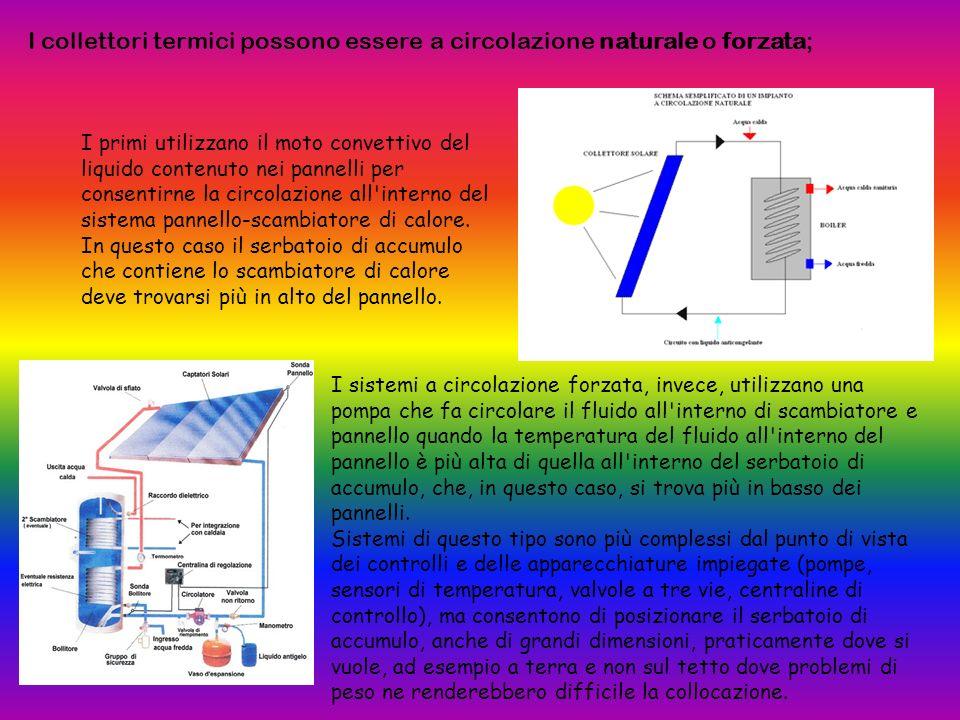 I collettori termici possono essere a circolazione naturale o forzata; I primi utilizzano il moto convettivo del liquido contenuto nei pannelli per co