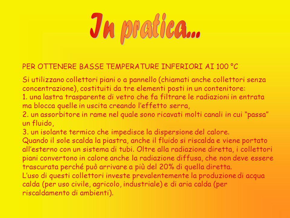 PER OTTENERE BASSE TEMPERATURE INFERIORI AI 100 °C Si utilizzano collettori piani o a pannello (chiamati anche collettori senza concentrazione), costi