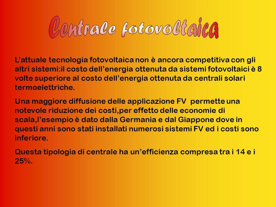 Lattuale tecnologia fotovoltaica non è ancora competitiva con gli altri sistemi:il costo dellenergia ottenuta da sistemi fotovoltaici è 8 volte superi