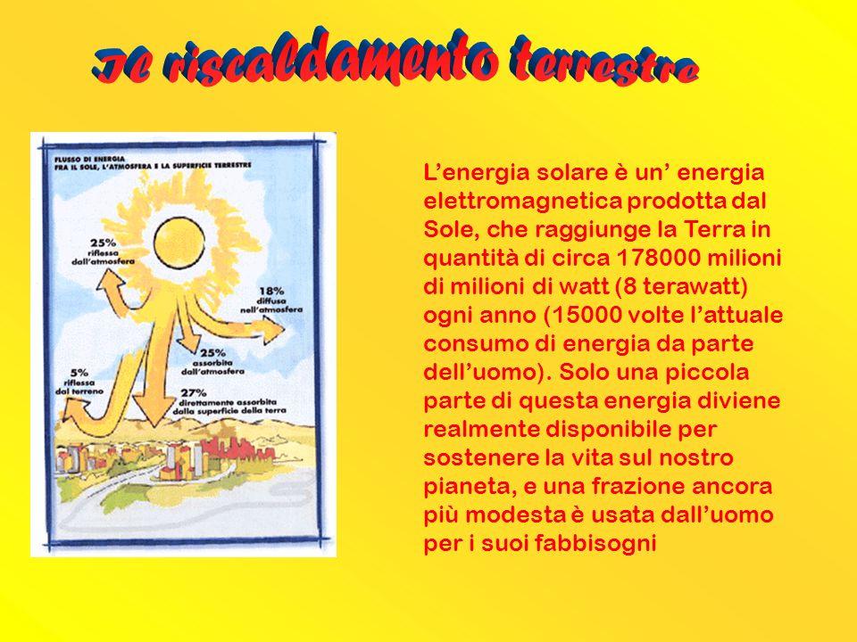 Lenergia solare è un energia elettromagnetica prodotta dal Sole, che raggiunge la Terra in quantità di circa 178000 milioni di milioni di watt (8 tera