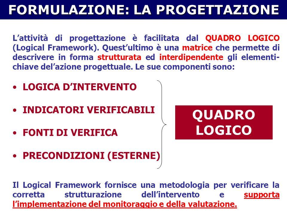 2. LA PIANIFICAZIONE Lattività di progettazione è facilitata dal QUADRO LOGICO (Logical Framework).