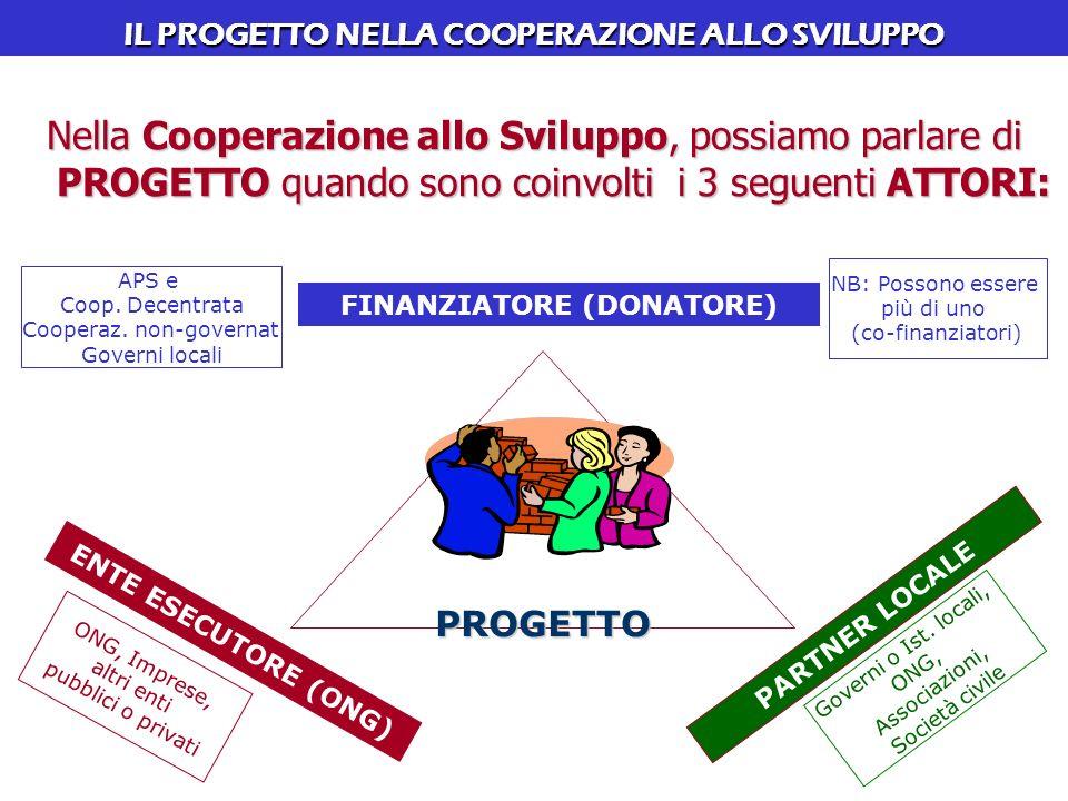 Nella Cooperazione allo Sviluppo, possiamo parlare di PROGETTO quando sono coinvolti i 3 seguenti ATTORI: IL PROGETTO NELLA COOPERAZIONE ALLO SVILUPPO PROGETTO FINANZIATORE (DONATORE) ENTE ESECUTORE (ONG) PARTNER LOCALE NB: Possono essere più di uno (co-finanziatori) APS e Coop.