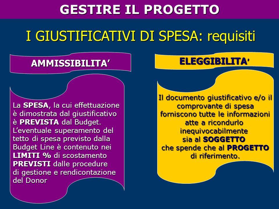 I GIUSTIFICATIVI DI SPESA: requisiti AMMISSIBILITA ELEGGIBILITA ELEGGIBILITA La SPESA, la cui effettuazione è dimostrata dal giustificativo è PREVISTA dal Budget.